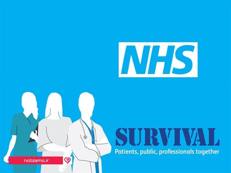 خدمات درمانی انگلستان