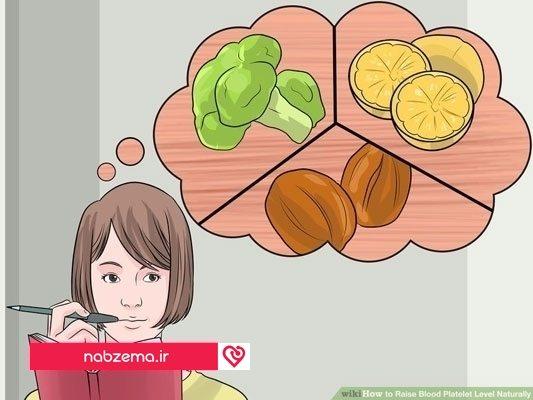 مواد غذایی پلاکت ساز