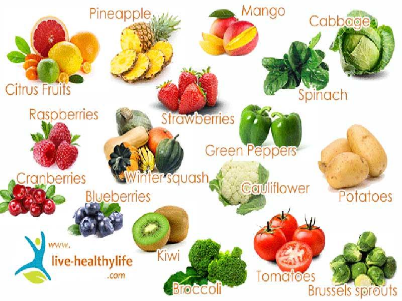 میوه های حاوی ویتامین c