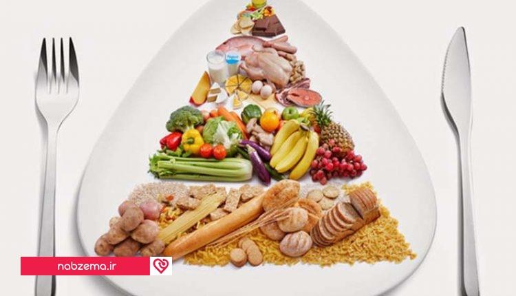 رژیم غذایی اتکینز